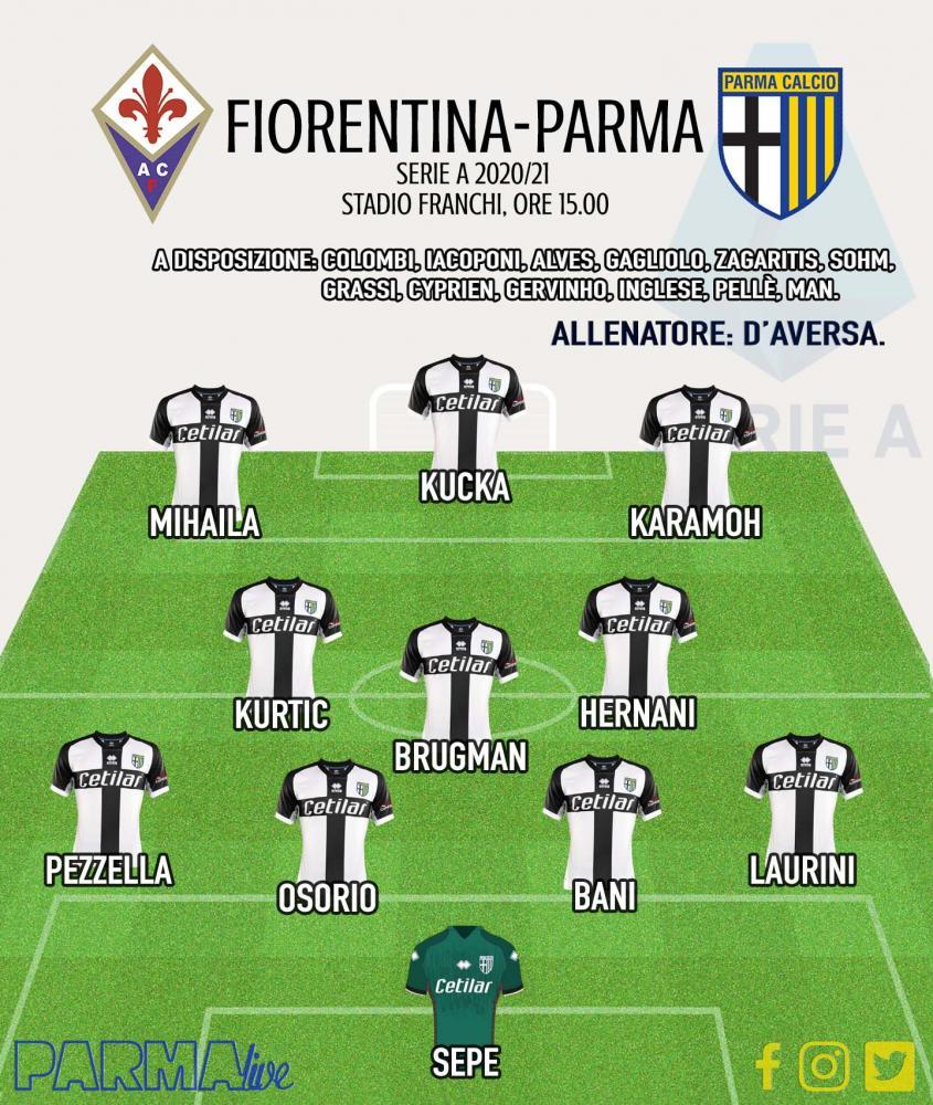 Fiorentina-Parma, formazioni
