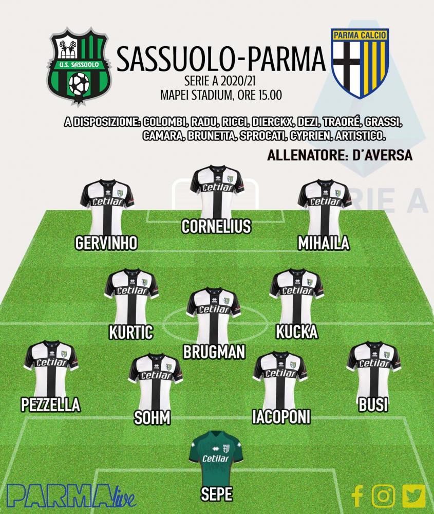 Sassuolo-Parma, formazione