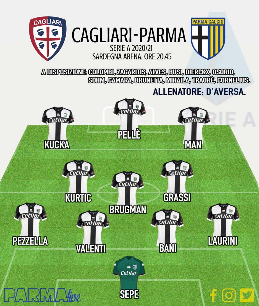 Cagliari-Parma, formazione